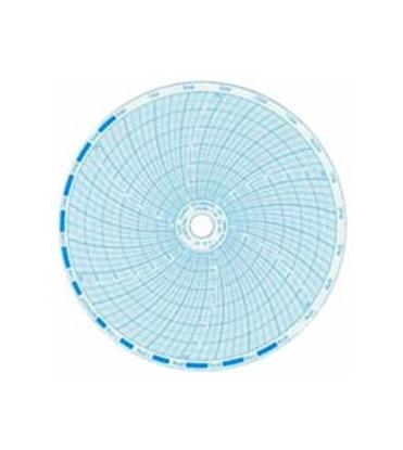Picture of Market Forge Sterilizer Replacement 24 Hour Recording Chart (Celsius, Export)